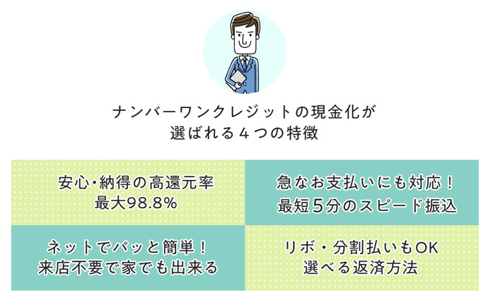 ナンバーワンクレジットが選ばれる4つの特徴